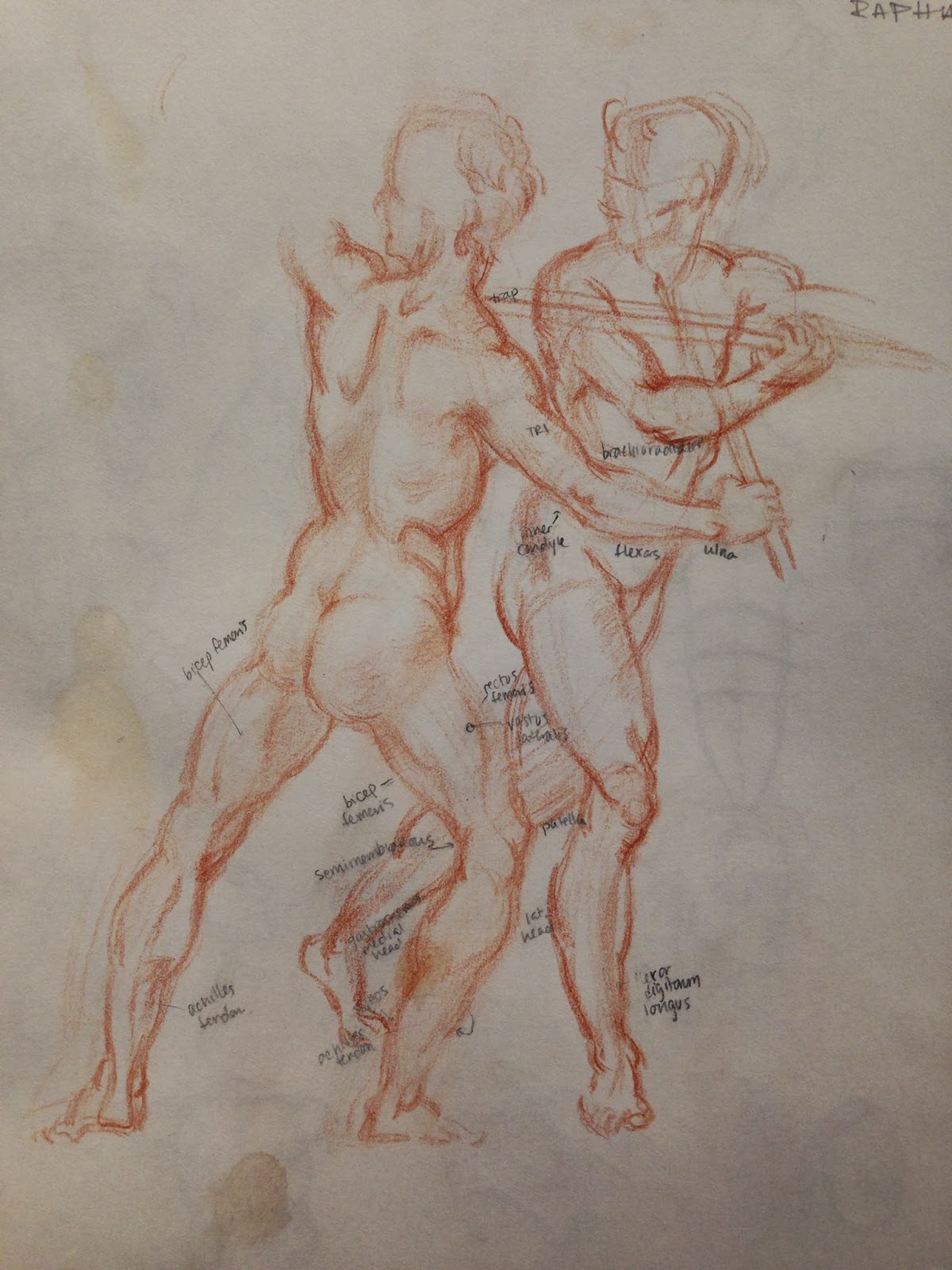 Art Improvement Log: Drawing lessons from the great masters by ...