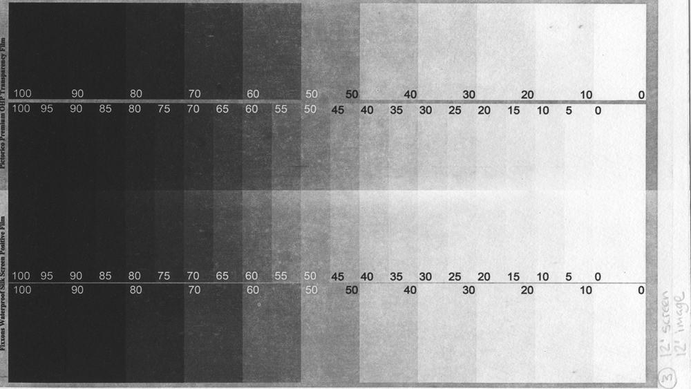 "200 Sheets OHP Digital Negative Transparency Film 8.5/"" x 11/"""