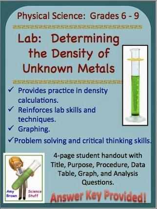 Density determination lab