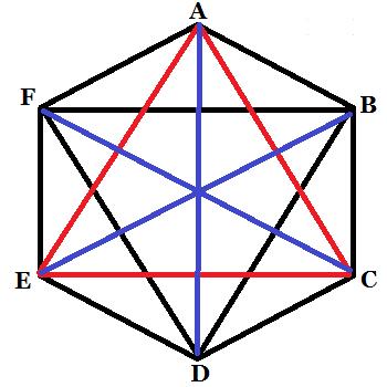 Cara Menghitung Diagonal Bidang Segi-n Beraturan