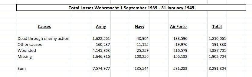 post war germany comparison and problems of I will focus on the american reconstruction of germany and japan in the aftermath  problem, because many  know-how in post-war germany and japan helped launch.