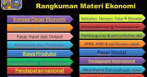 Rheza Rivana Rangkuman Materi Ekonomi Sma Download Pptx