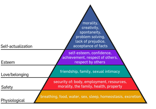 maslow self actualized essay