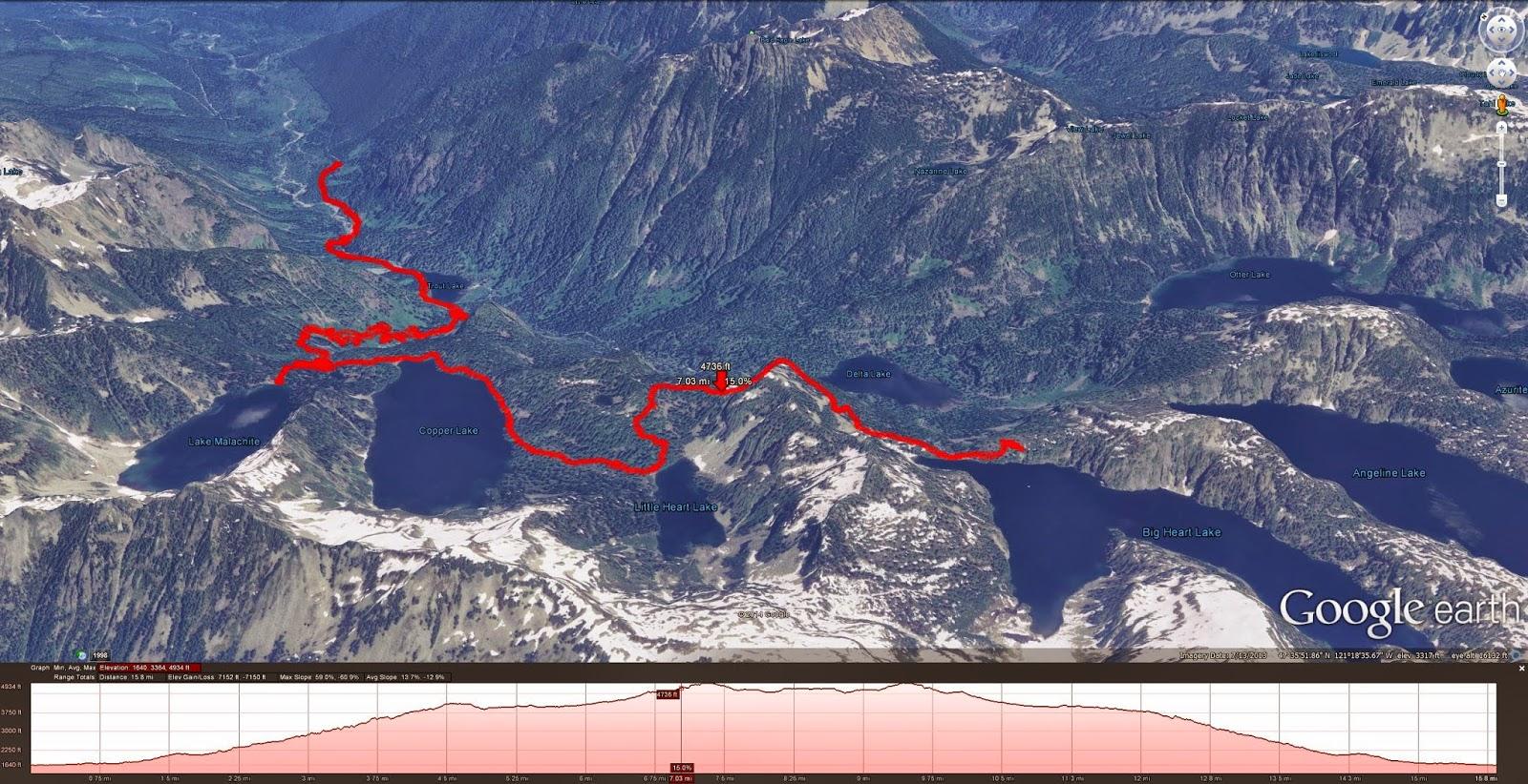 Google Earth Hike KML