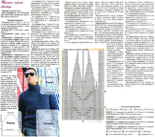 Схемы вязания мужских пуловеров спицами с описанием и схемами 288