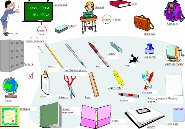 Learn English  LanguageGuideorg