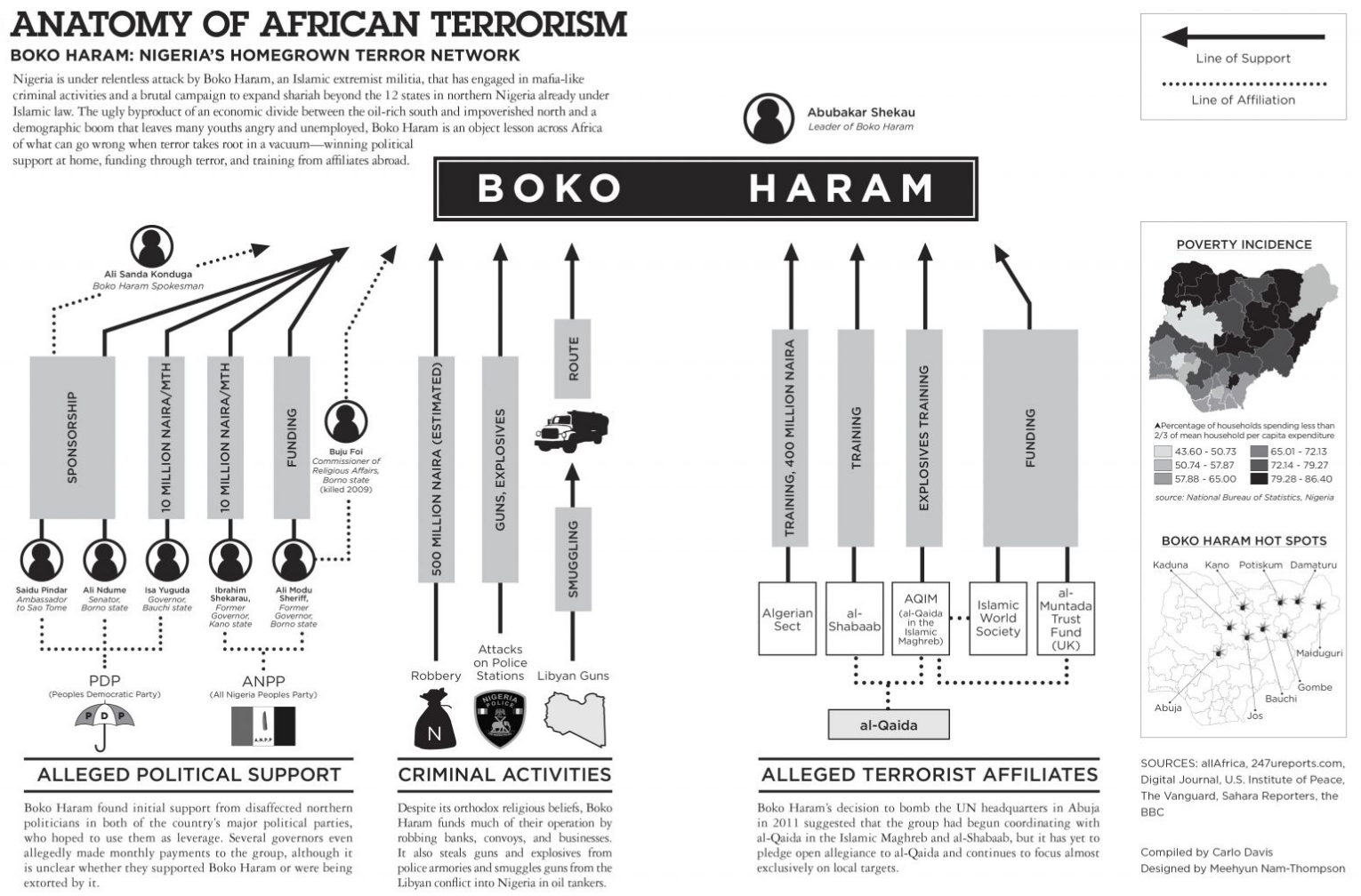 what is boko haram pdf