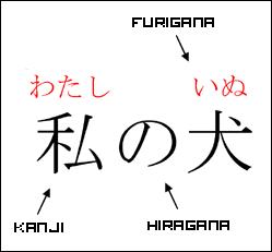 orang Jepang tidak mulaibelajar Bahasa Inggris sampai berumur twelve