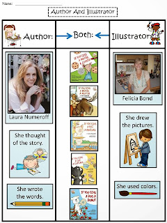 http://www.4shared.com/office/t0KqT0uo/Author__Illustrator_Chart.html