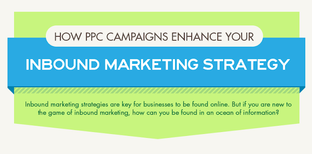 Image: How PPC Campaigns Can Enhance Your Inbound Marketing Strategy