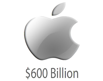 Apple's financial statement