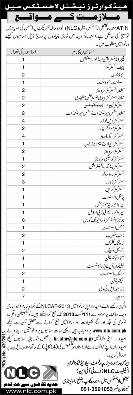 Vacancies in National Logistics Cell, Rawalpindi