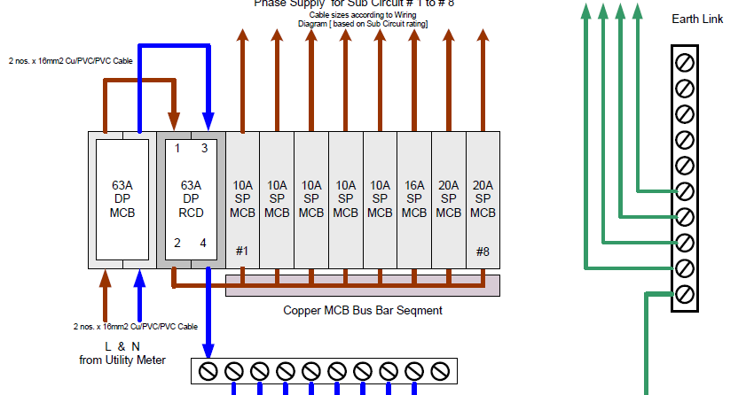 Wiring%2BDiagram%2Bof%2BDistribution%2BBoard db board wiring diagram circuit diagram labels \u2022 wiring diagrams American Standard Air Conditioning Wiring at gsmx.co