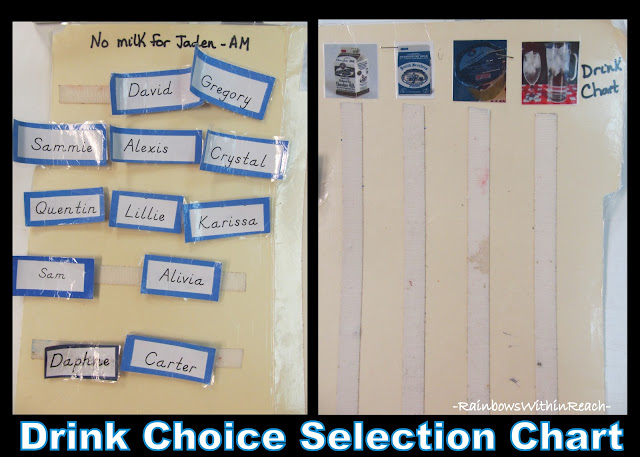 photo of: Drink Choice Selection Chart with Names on Velcro