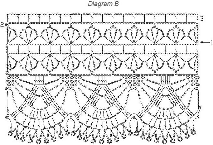 Схемы вязания крючком красивые салфетки схемы