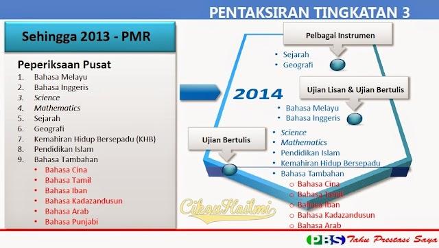 Pelaksanaan dan Jadual PT3 (Pentaksiran Tingkatan 3)