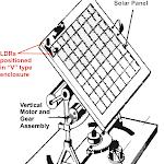MPPT vs Solar Tracker - Differences Explored