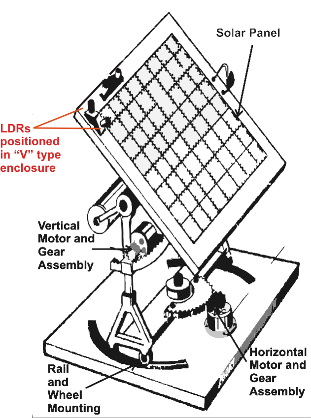 Simple Solar Tracker System Mechanism And Control