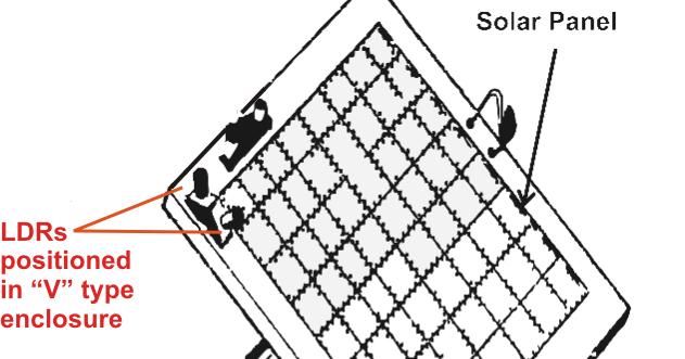 mppt vs solar tracker
