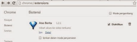 Akses Chrome Extension