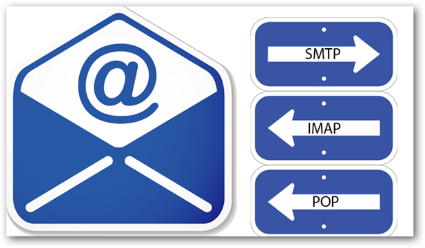 Using Proxies with SMTP – Nodemailer