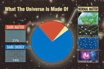 universo holograma