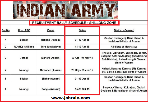 Upcoming/Next Direct Army Soldier Recruitment Rally Schedule in North East-NE Region April to October 2015