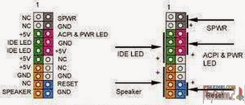 Memasang Kabel Motherboard