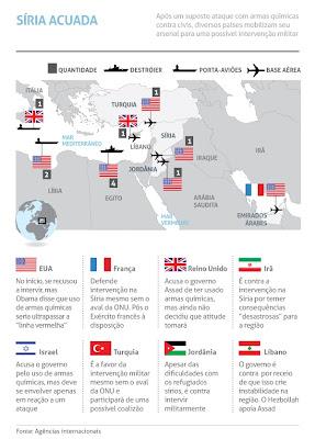http://3.bp.blogspot.com/-fSfpk9zSDTU/UiiN4PBFMGI/AAAAAAAAMMA/mFH-HwyasRo/s1600/ataque-siria.jpg