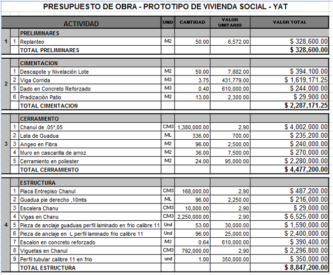 Administraci n 2 e 3 for Ejemplo de presupuesto instalacion geotermica chalet