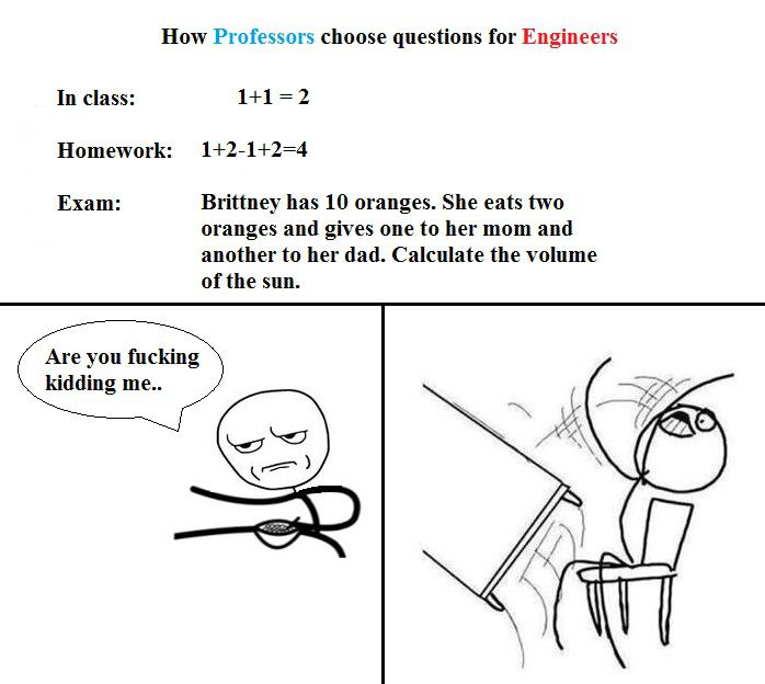 Is majoring in mathematics harder or majoring in electrical engineer is harder?