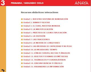 http://www.juntadeandalucia.es/averroes/centros-tic/41009470/helvia/aula/archivos/repositorio/0/199/html/datos/05_rdi/U03/unidad03.htm