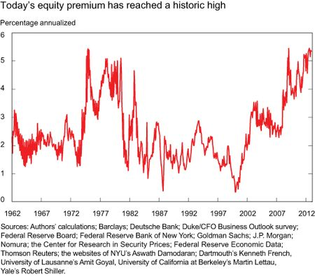 equity risk premium The expected return (ie, e(r)) of an investment has a number of alternative names: discount rate, cost of capital, cost of equity, yield to maturity.