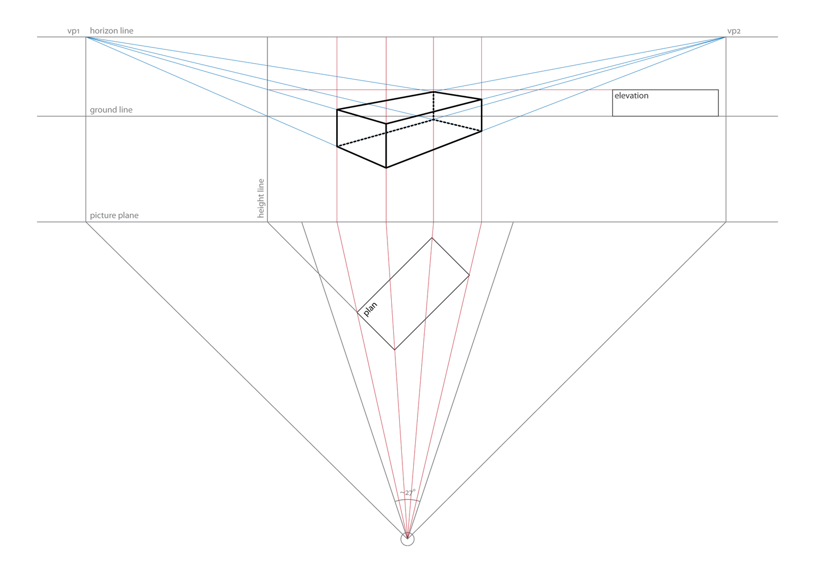 Plan Elevation Perspective : Alltheworstideas construction of a rectangular prism from