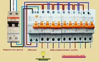 Cuadro electrico nivel medio