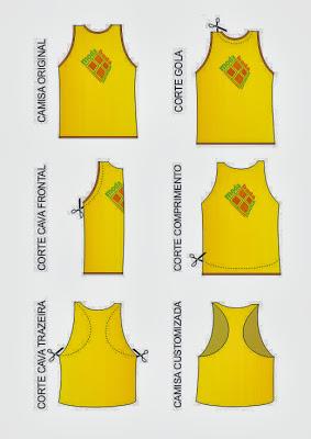 Modelos de Abada Customizadas