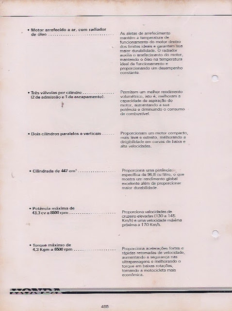 Arquivo%2BEscaneado%2B84 - Arquivo Confidencial: CB450