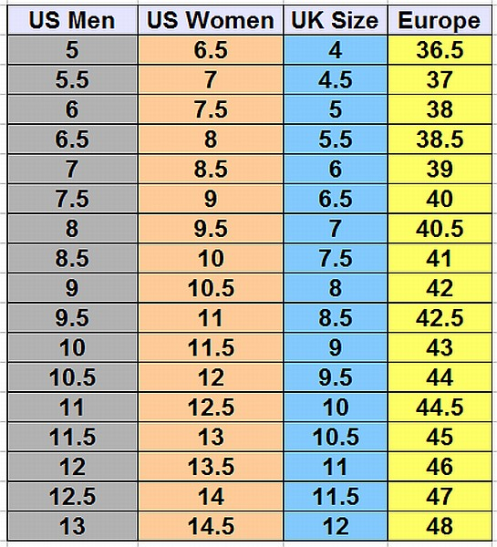 these shoes shoe sizing yet another thing to work out