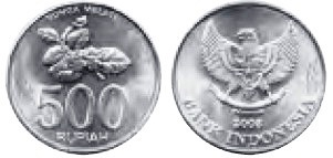 Hasil yang mungkin dari pelemparan sebuah uang logam Rp500,00.