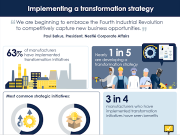Transforming Manufacturing Infographic