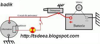 download principe de fonctionnement d un alternateur pdf. Black Bedroom Furniture Sets. Home Design Ideas