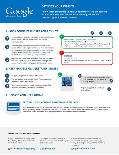 Google one page seo guide