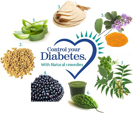 Diabetes Treatment using Natural remedies of India