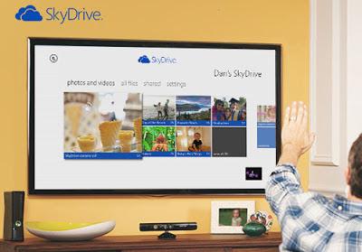 SkyDrive za Xbox