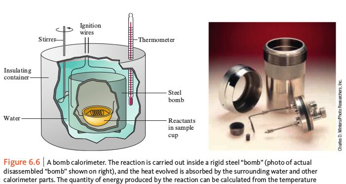 Kalorimeter Bomb