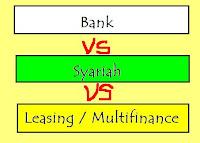 Keuntungan Kredit Mobil Murah dengan bank Syariah, Agung Car