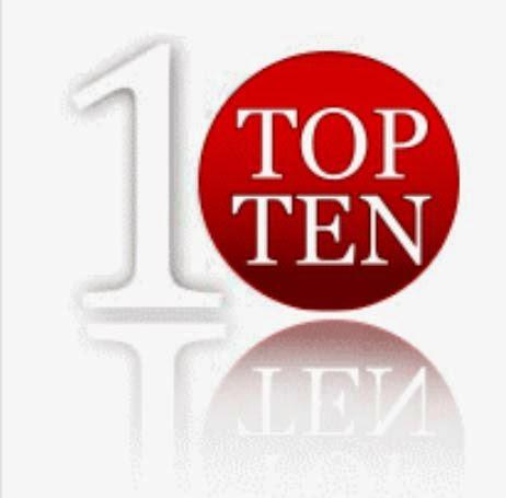 DAILY GK CAPSULE TOP NEWS HEADLINES of 06 JANUARY 2015 | General Knowledge
