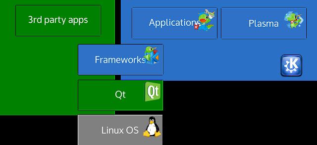 KDE+and+Qt.png