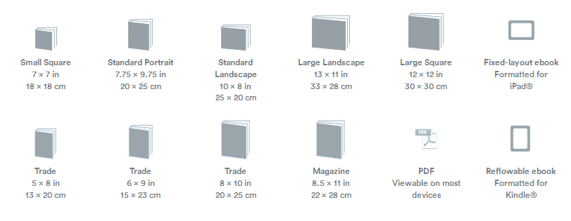 common Book sizes and layouts