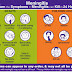 Penyebab Penyakit Meningitis, Gejala dan Pengobatannya